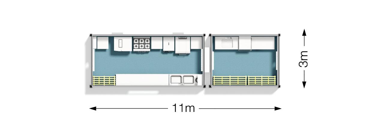 PP 3 Plan