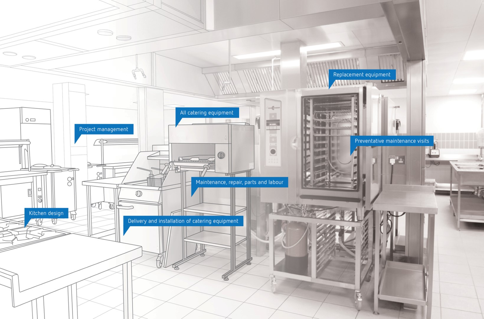 KitchenFM - Catering Equipment, Kitchen Management, and Maintenance